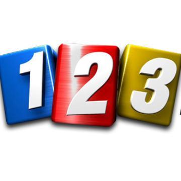 123Madeit